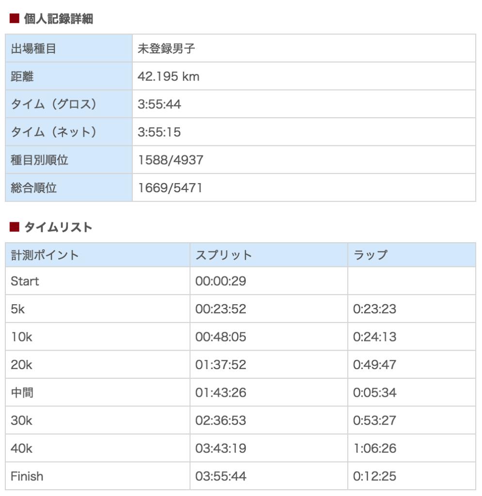 スクリーンショット 2015-03-06 11.55.33